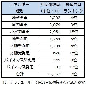 ranking_kagoshima.jpg