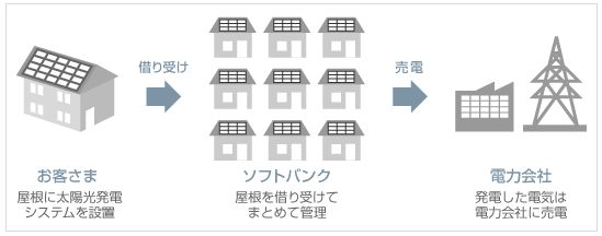 softbank1.jpg