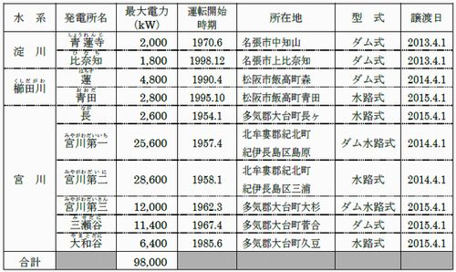 mie_suiryoku1.jpg