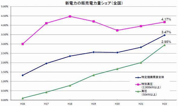 shindenryoku_share.jpg