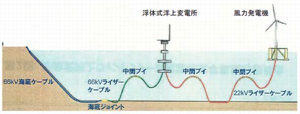 fukushima2_enecho.jpg