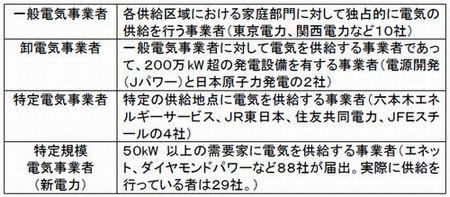kaisei2_meti.jpg