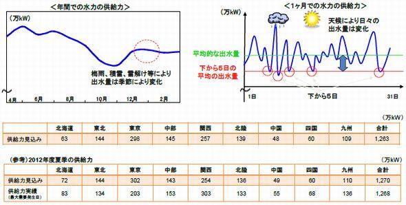 suiryoku.jpg