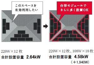 yh20130423Mitsubishi_roof_300px.jpg
