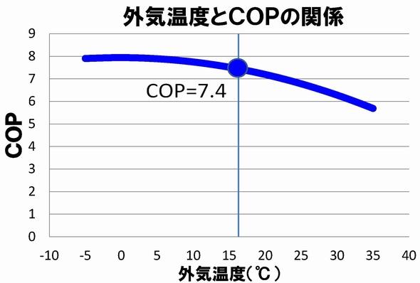 yh20130501Toshiba_graph_590px.jpg