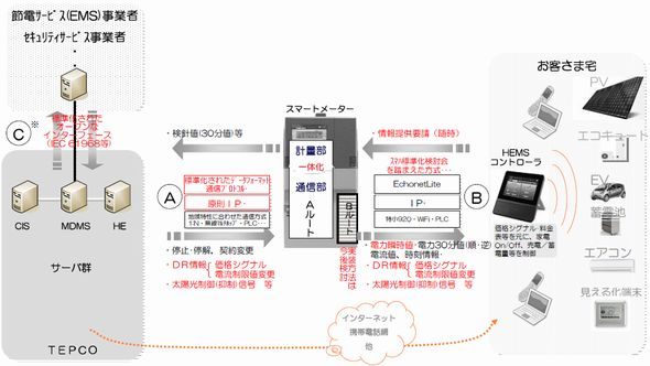 smartmeter_system.jpg