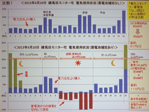 yh20130502ONE_graph_590px.jpg