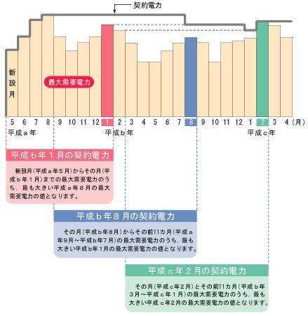koatsu_jitsuryo_chugoku.jpg