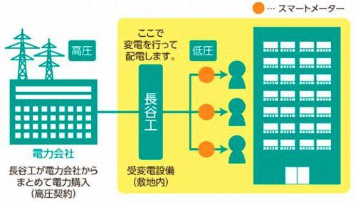 koatsu_haseko.jpg