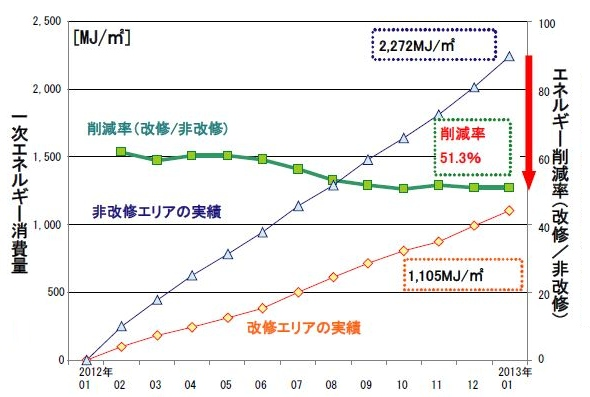 yh20130510Kajima_y2y_590px.jpg