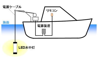 yh20130514DNP_system_400px.jpg