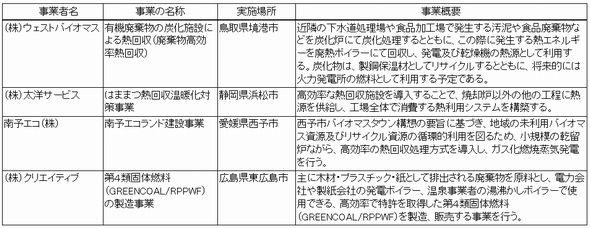 haikibutsu2012.jpg