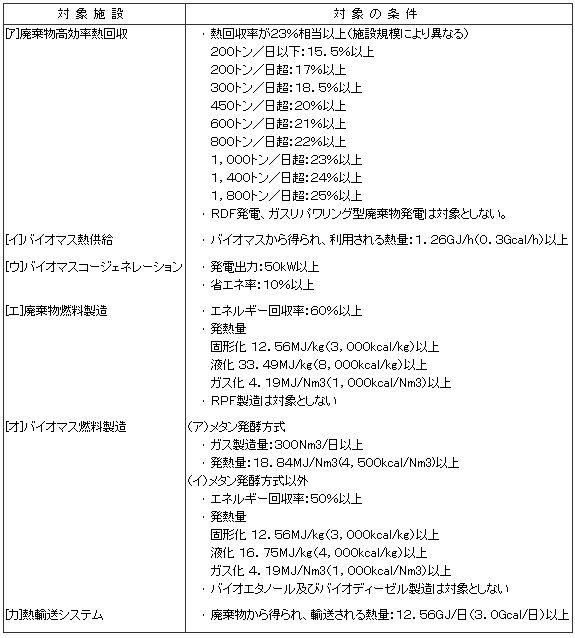 haikibutsu_hojo.jpg