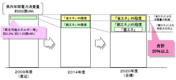 yh20130516Kanagawa_kousou_590px.jpg
