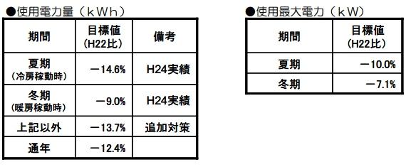 yh20130516Nagasaki_table_570px.jpg