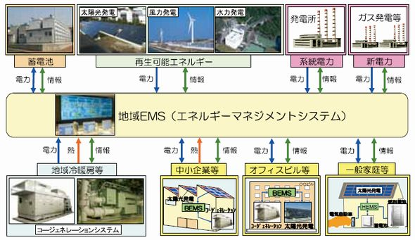 tokyo_smartcity.jpg