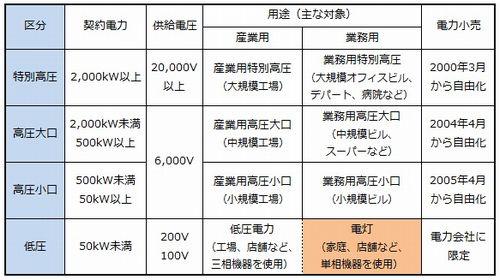 keiyaku_dentou.jpg