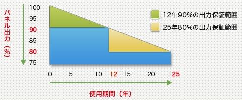 yh20130527Looop2_output_480px.jpg