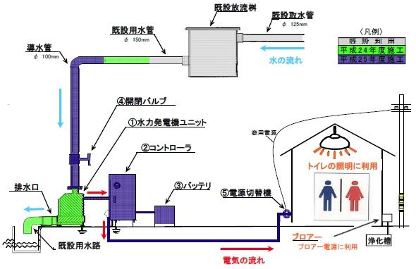 yh20130529Aichi_system_590px.jpg
