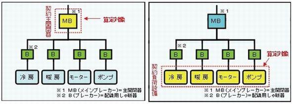 teiatsu_okinawa.jpg