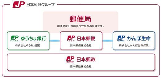 jpgroup_sj.jpg