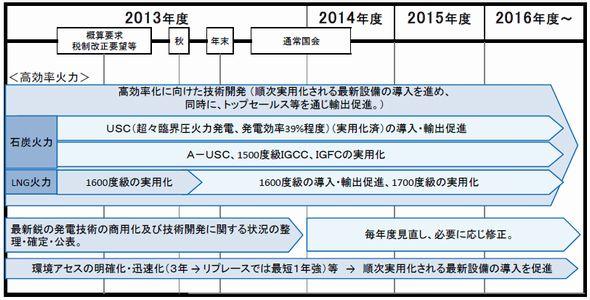 roadmap1_sj.jpg