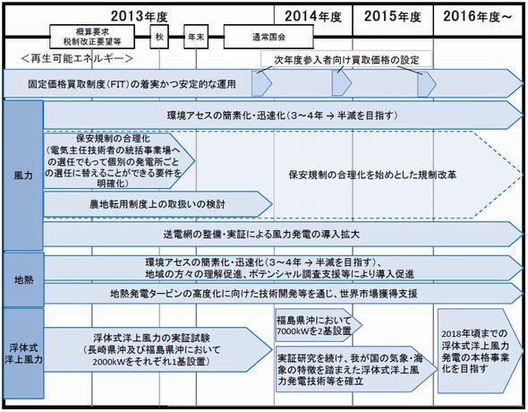 roadmap2_sj.jpg