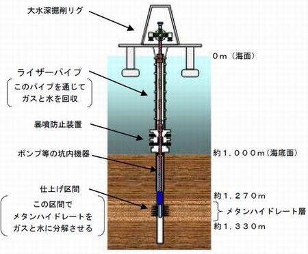 methane2_sj.jpg