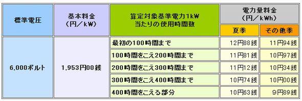 fukaritsubetsu_kyushu.jpg