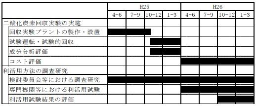 yh20130614Saga_schedule_518px.jpg
