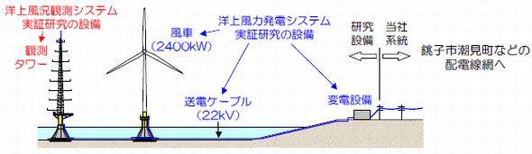 choshi_yojo2.jpg