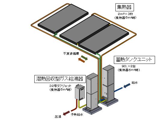 yh20130618tgas_system_526px.jpg
