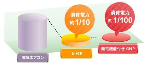 yh20130619LPGAS_zu2_482px.jpg
