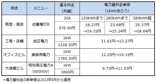 hokkaido_price.jpg