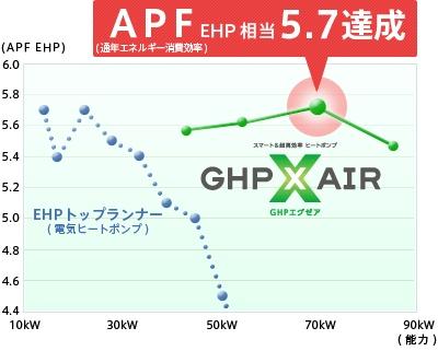 yh201306124LPG_APF_400px.jpg