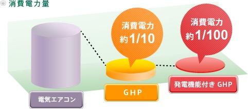 yh201306124LPG_Wh_482px.jpg