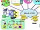 ビル管理システムにBEMS機能を追加、クラウド対応でより使いやすく