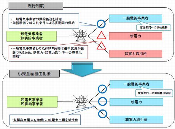 oroshi_sj.jpg