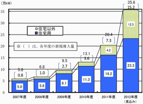 solar_stats.jpg