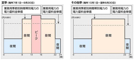 kijibetsu_toden.jpg