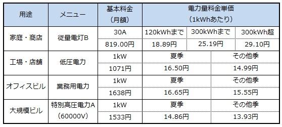 tokyo_price.jpg