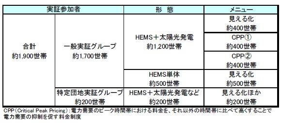 yh20130705YSCP_grouping_580px.jpg
