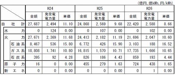 tokyo2_cost_sj.jpg
