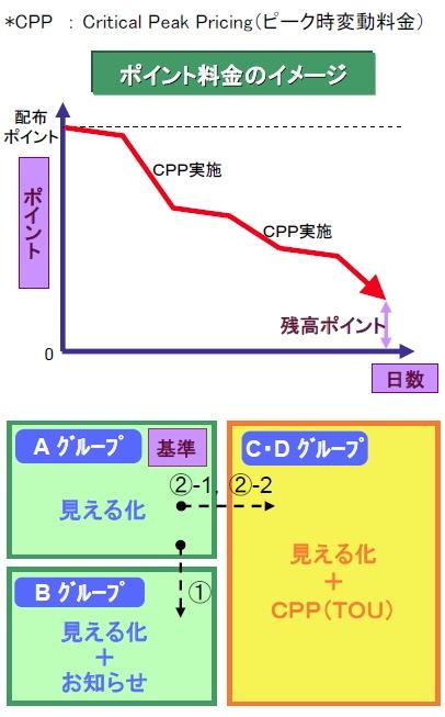 yh20130708Keihanna_wn_grouping_406px.jpg