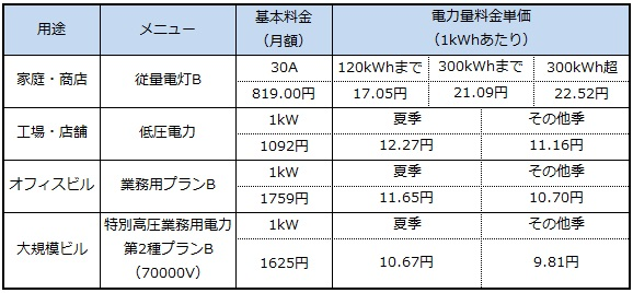 chubu_price.jpg