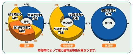 koatsu_timeplan.jpg
