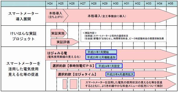 smartmeter6_kanden_sj.jpg