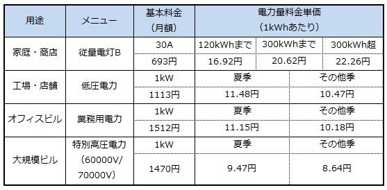 hokuriku_price.jpg