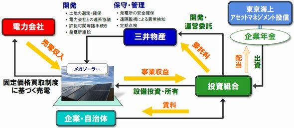 mitsui2_sj.jpg