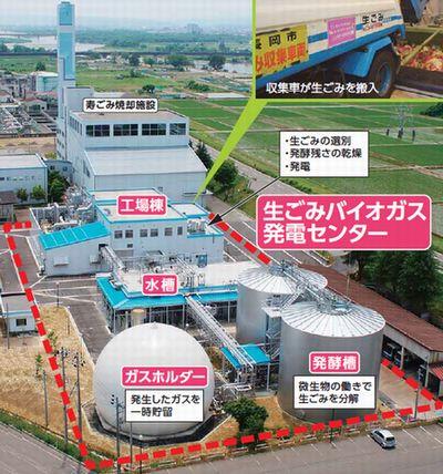 nagaoka_biomas2.jpg